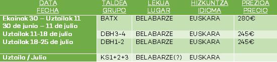 Tabla campamento Belabarze